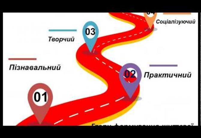 Embedded thumbnail for Підсумкова педрада 2020